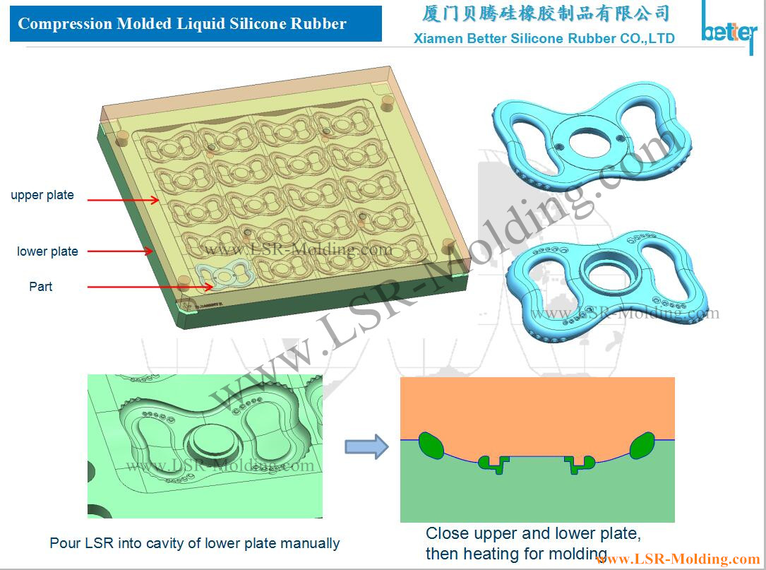 Manual Liquid Silicone Rubber Mold Design