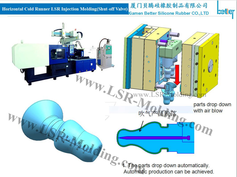 Liquid Silicone Injection Mould